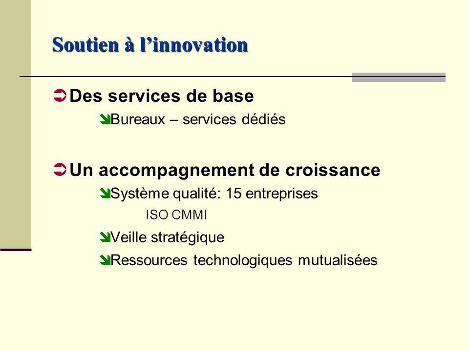 Soutien à l'innovation