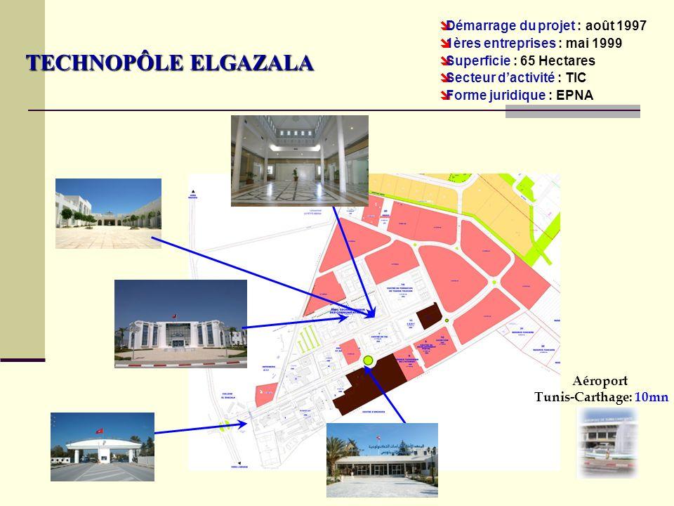 TECHNOPÔLE ELGAZALA Démarrage du projet : août 1997