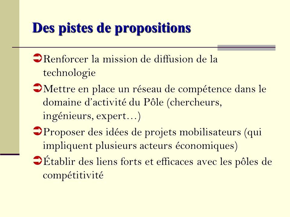 Des pistes de propositions