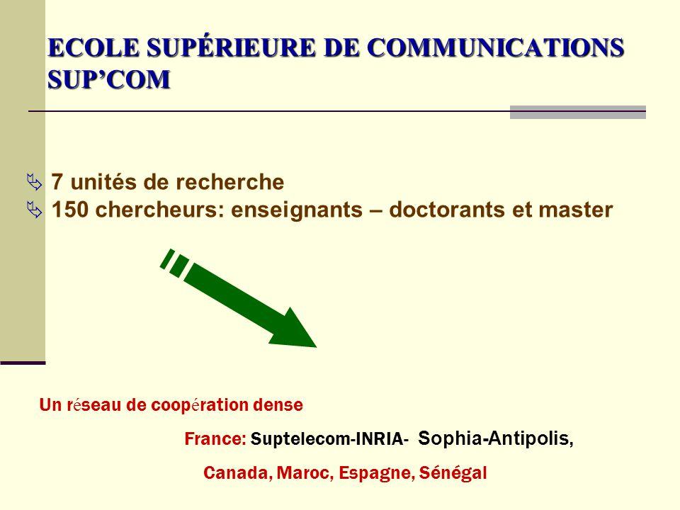 ECOLE SUPÉRIEURE DE COMMUNICATIONS SUP'COM