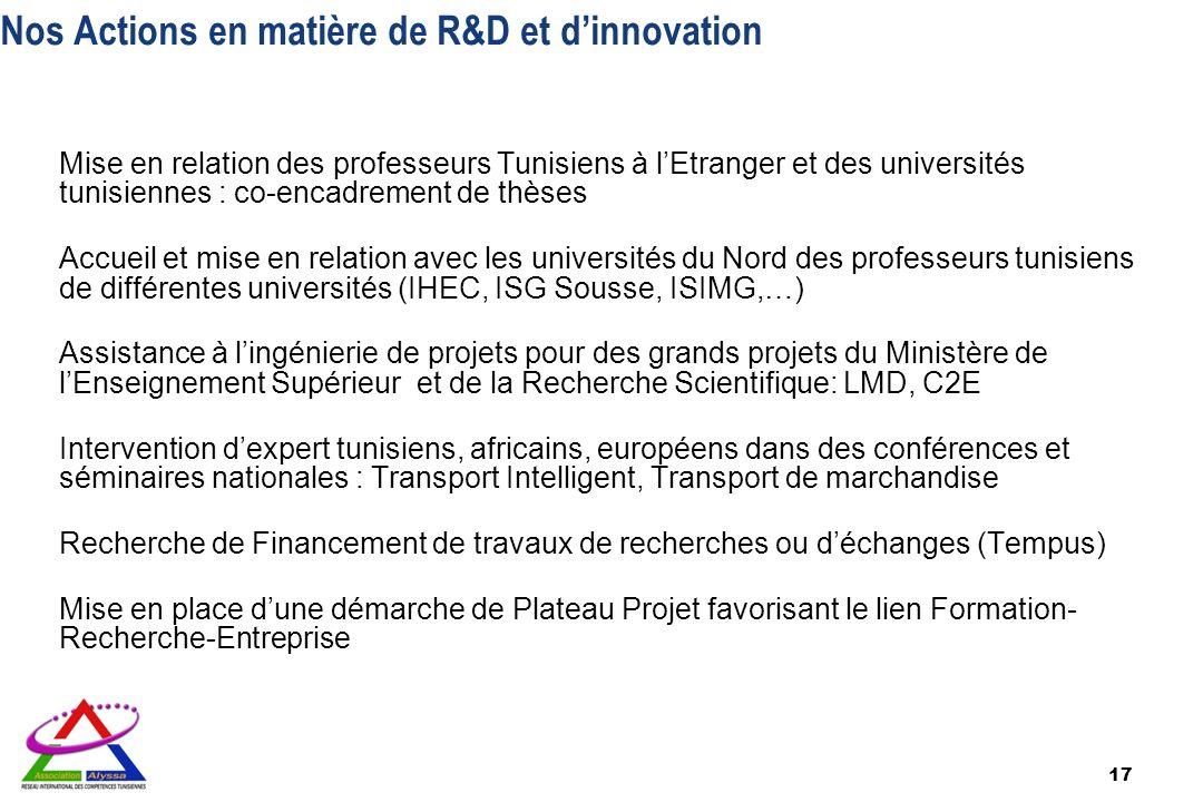 Nos Actions en matière de R&D et d'innovation