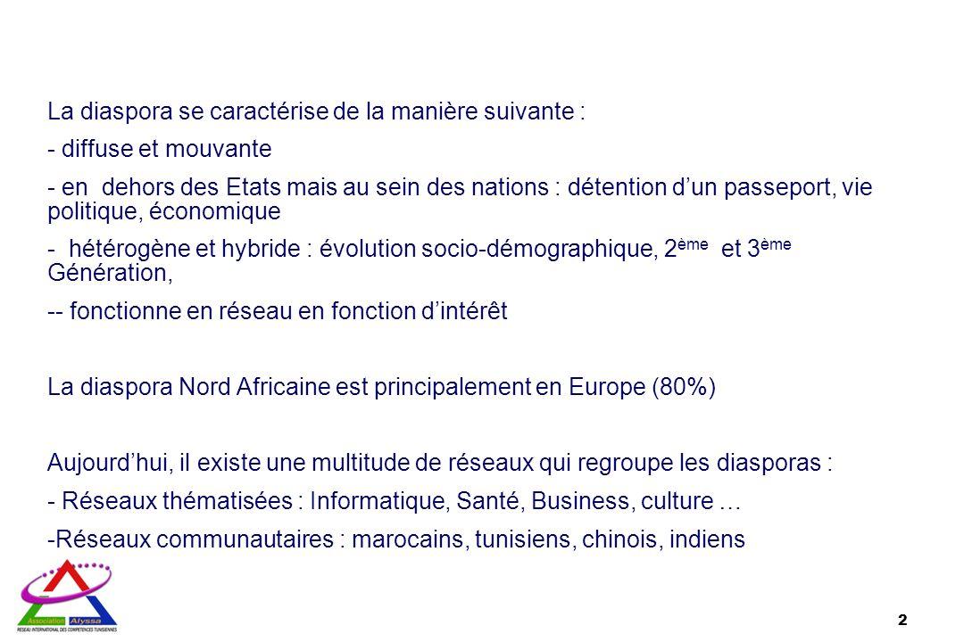 La diaspora se caractérise de la manière suivante :