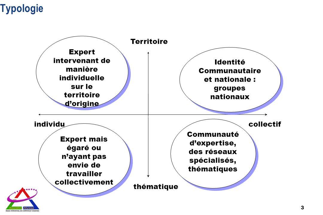 Typologie Expert intervenant de manière individuelle sur le territoire d'origine. Territoire.