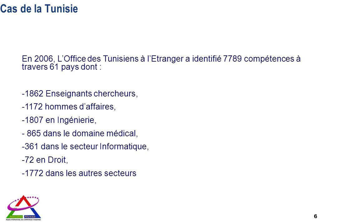 Cas de la Tunisie En 2006, L'Office des Tunisiens à l'Etranger a identifié 7789 compétences à travers 61 pays dont :