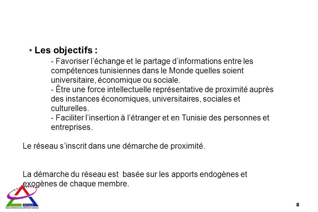 Les objectifs :