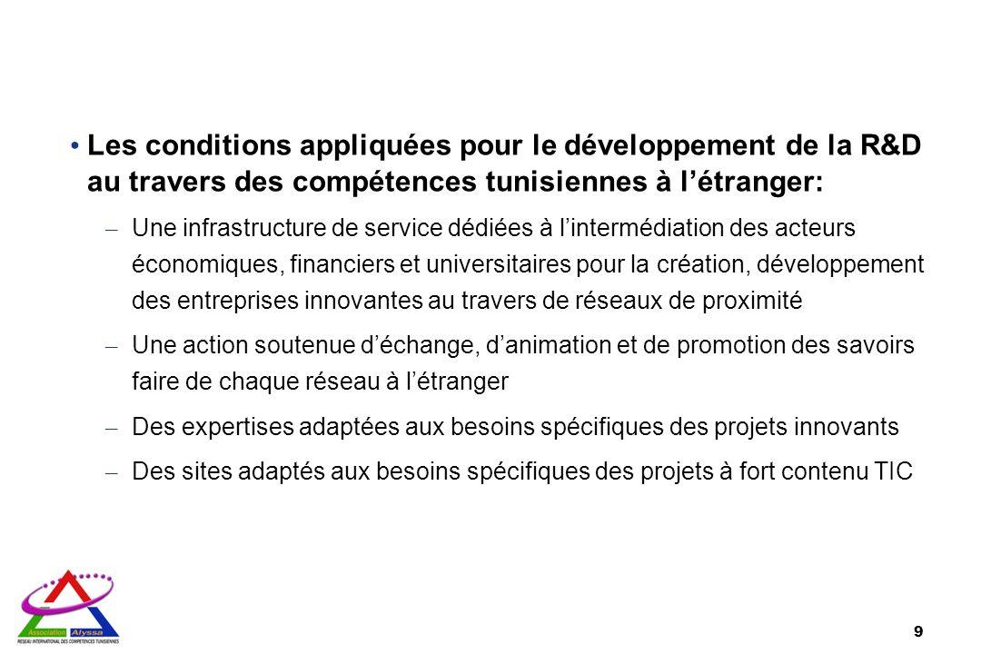 Les conditions appliquées pour le développement de la R&D au travers des compétences tunisiennes à l'étranger: