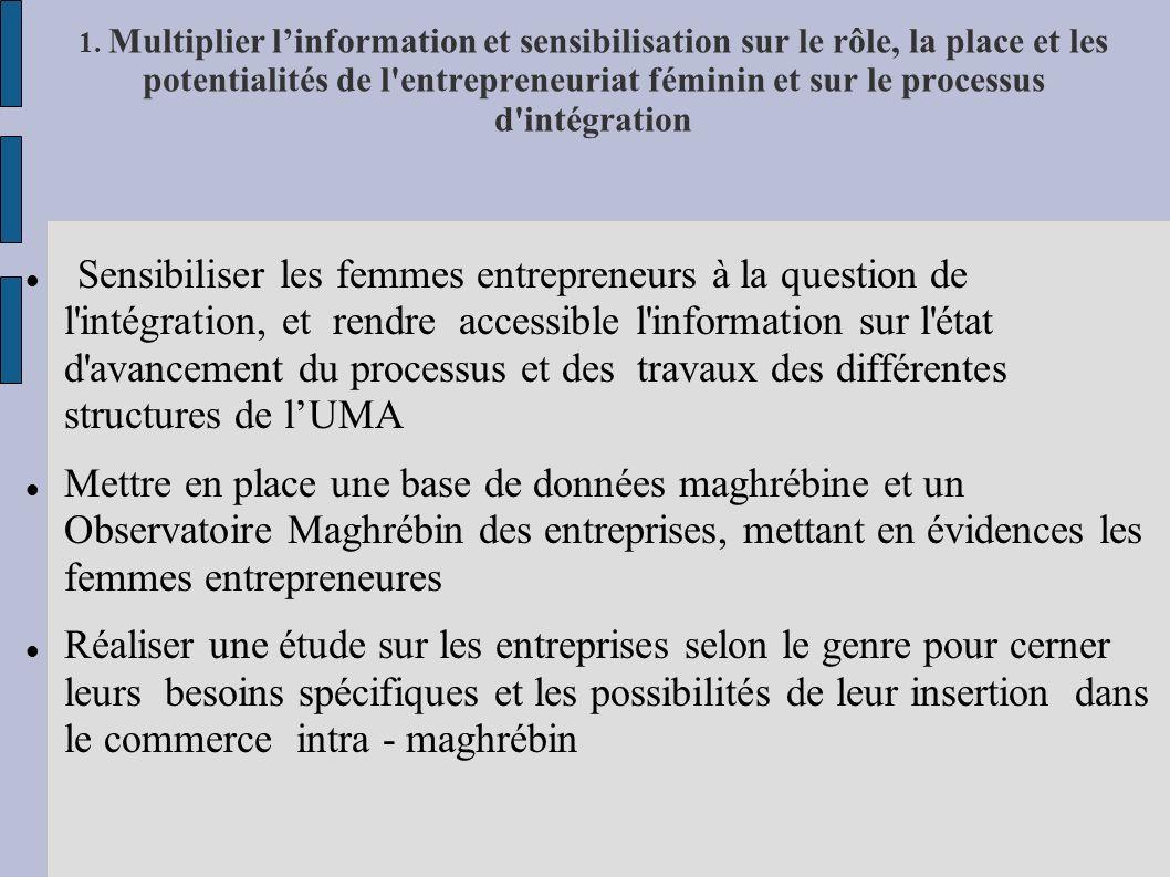 1. Multiplier l'information et sensibilisation sur le rôle, la place et les potentialités de l entrepreneuriat féminin et sur le processus d intégration