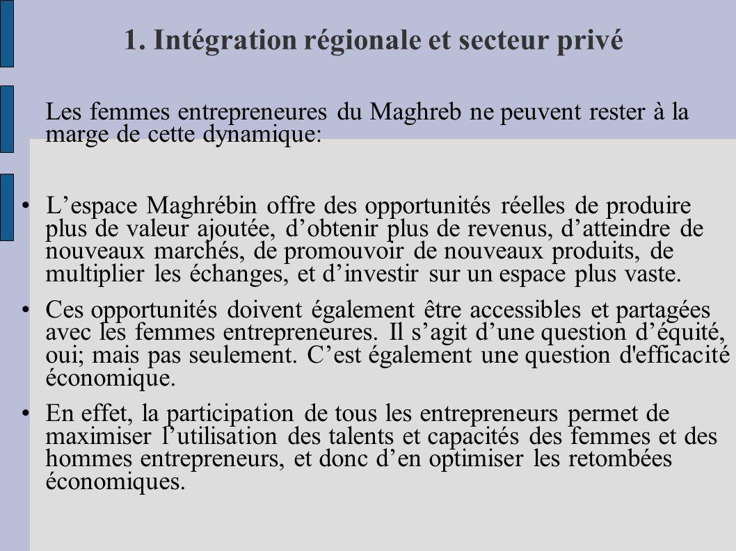 1. Intégration régionale et secteur privé