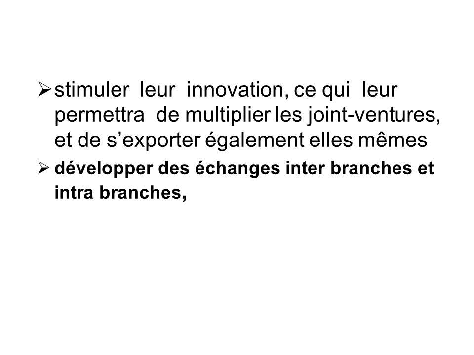stimuler leur innovation, ce qui leur permettra de multiplier les joint-ventures, et de s'exporter également elles mêmes