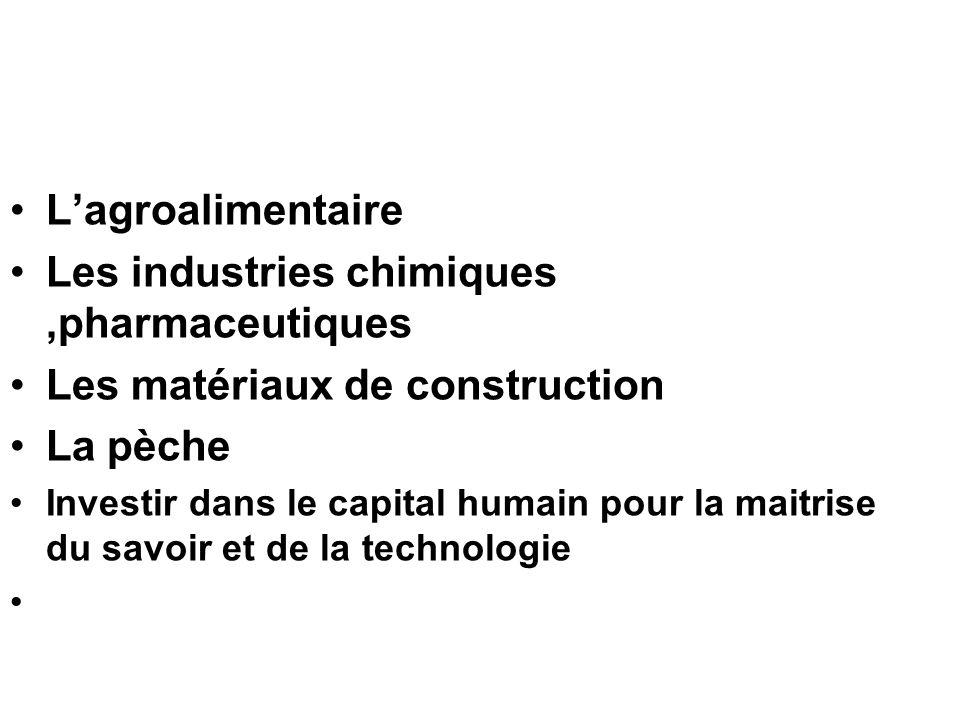 Les industries chimiques ,pharmaceutiques