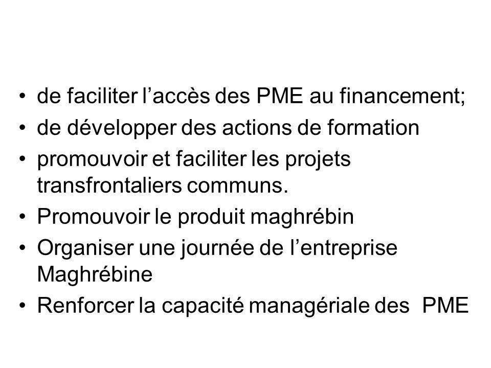 de faciliter l'accès des PME au financement;