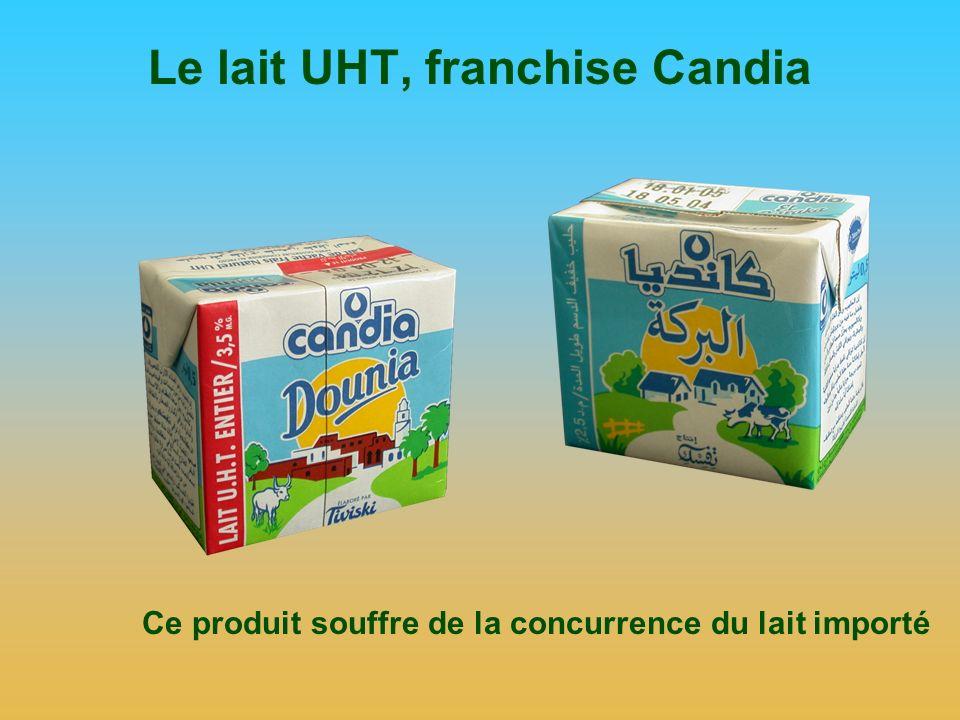 Le lait UHT, franchise Candia