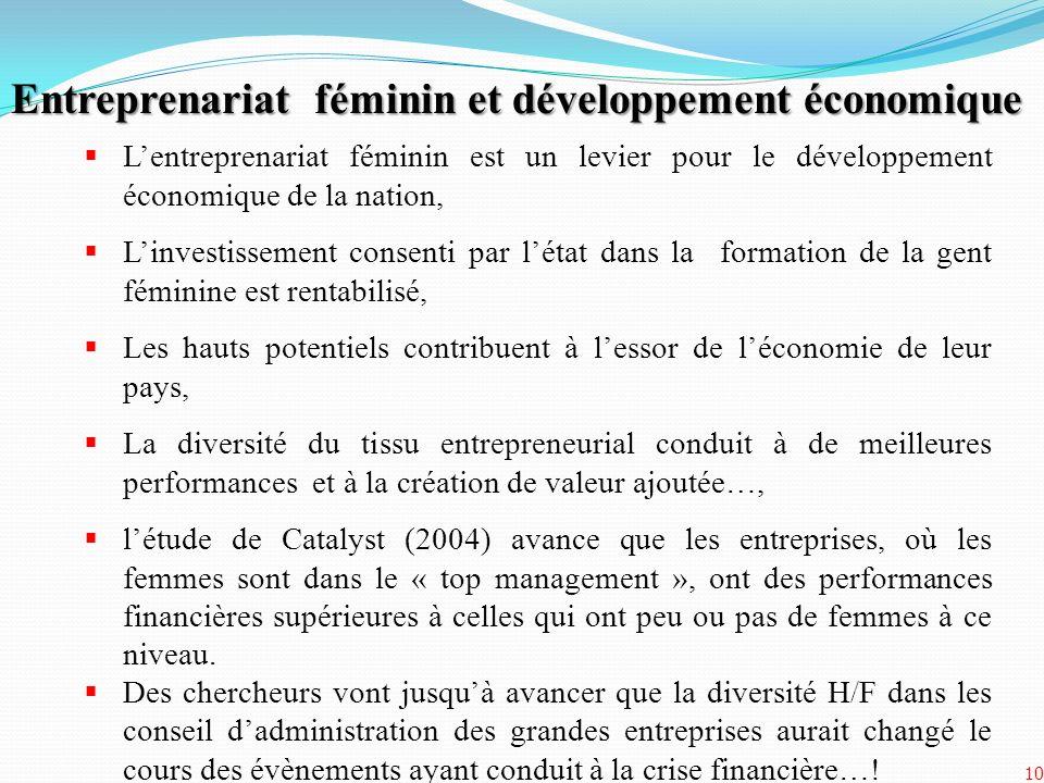 Entreprenariat féminin et développement économique