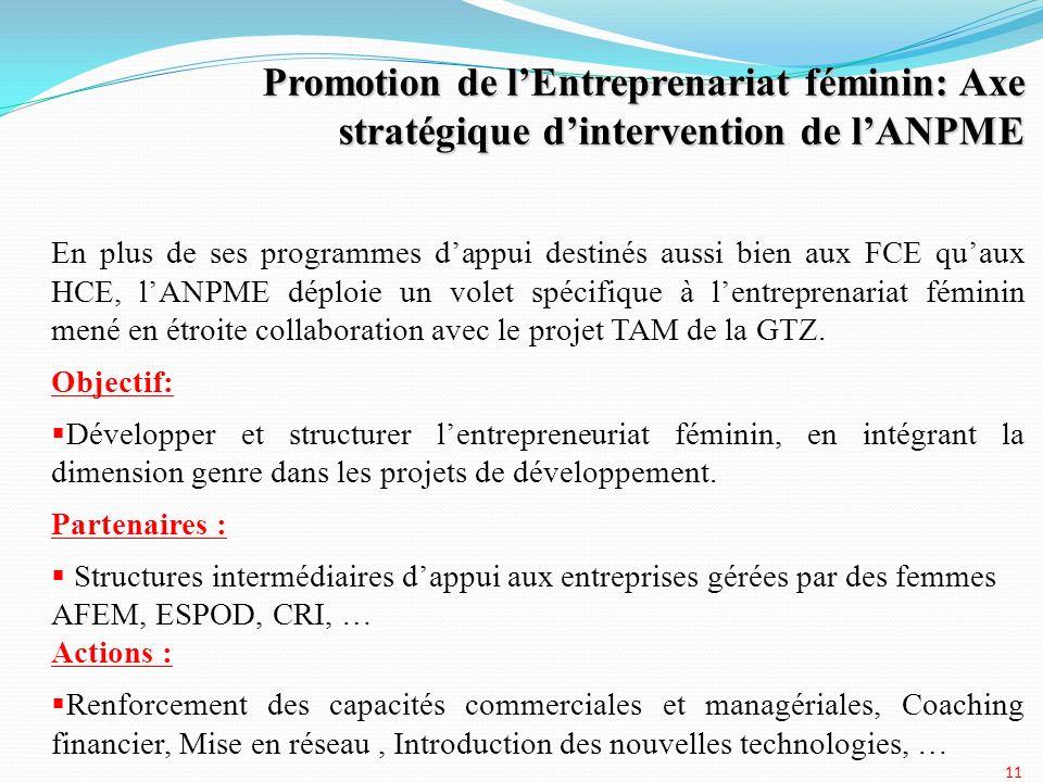 Promotion de l'Entreprenariat féminin: Axe stratégique d'intervention de l'ANPME