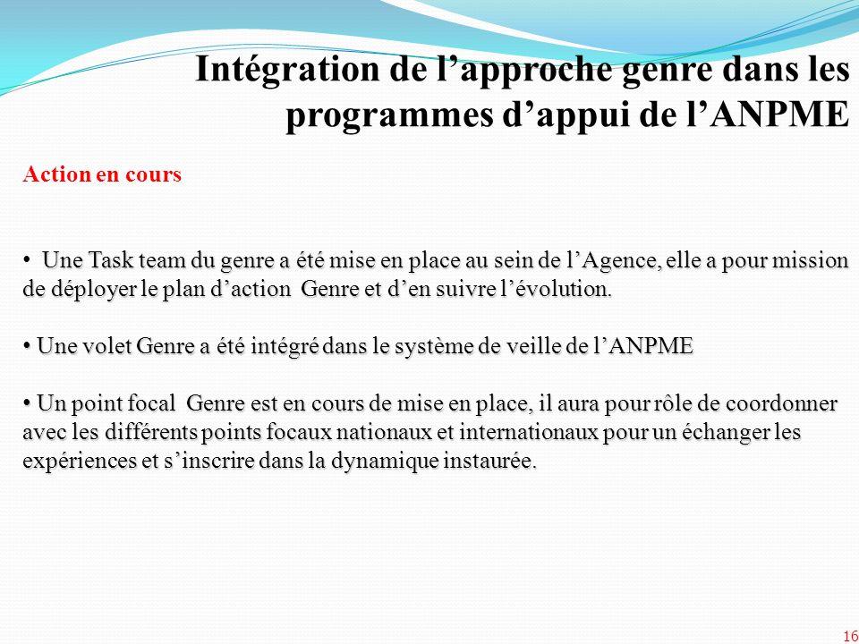 Intégration de l'approche genre dans les programmes d'appui de l'ANPME