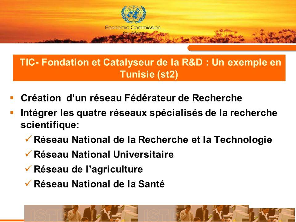 TIC- Fondation et Catalyseur de la R&D : Un exemple en Tunisie (st2)