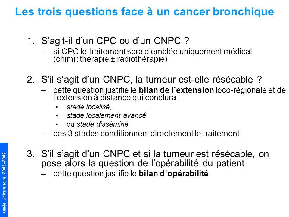 Les trois questions face à un cancer bronchique