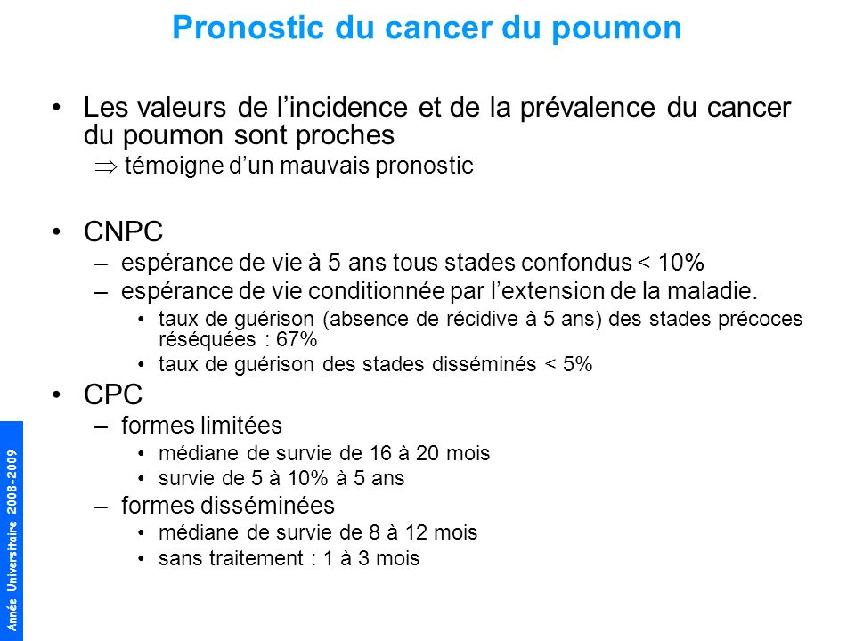 Pronostic du cancer du poumon