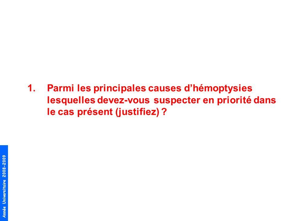 Parmi les principales causes d'hémoptysies lesquelles devez-vous suspecter en priorité dans le cas présent (justifiez)