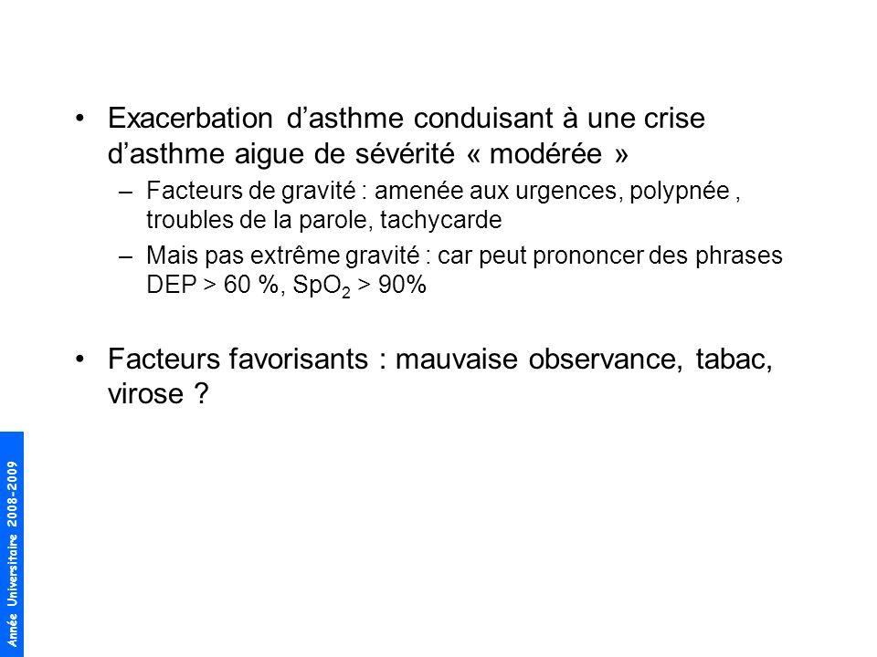 Facteurs favorisants : mauvaise observance, tabac, virose