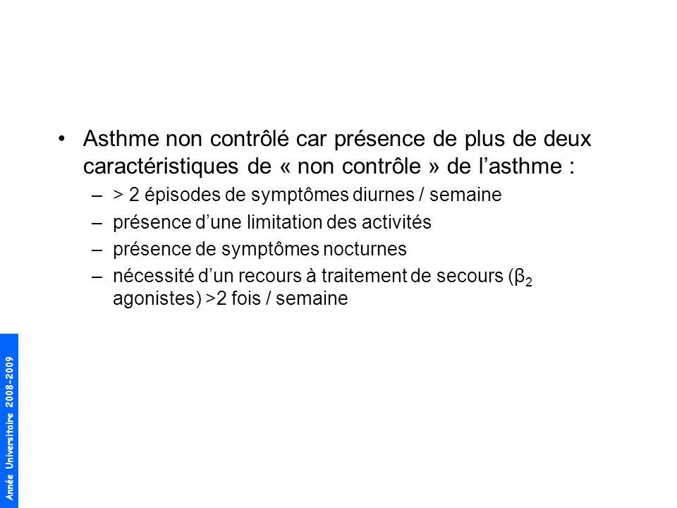 Asthme non contrôlé car présence de plus de deux caractéristiques de « non contrôle » de l'asthme :