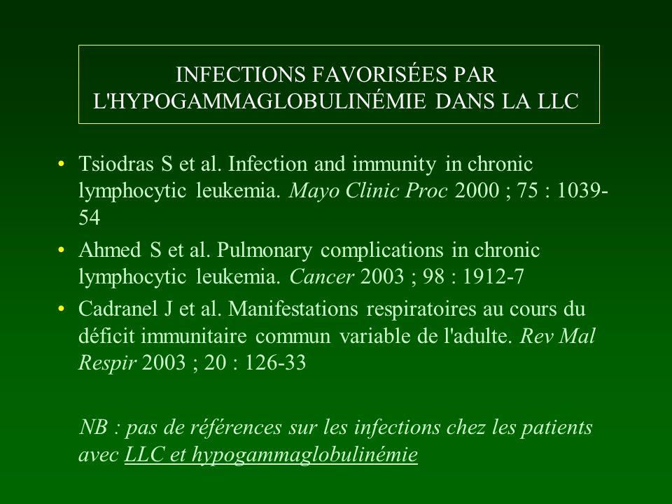 INFECTIONS FAVORISÉES PAR L HYPOGAMMAGLOBULINÉMIE DANS LA LLC