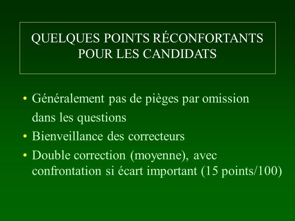 QUELQUES POINTS RÉCONFORTANTS POUR LES CANDIDATS
