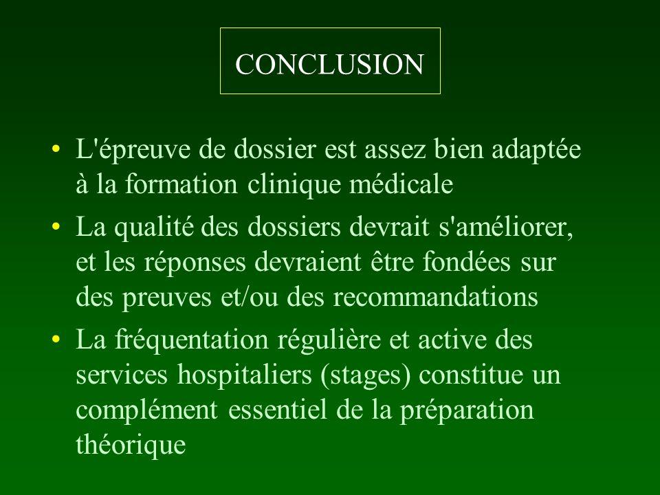 CONCLUSION L épreuve de dossier est assez bien adaptée à la formation clinique médicale.