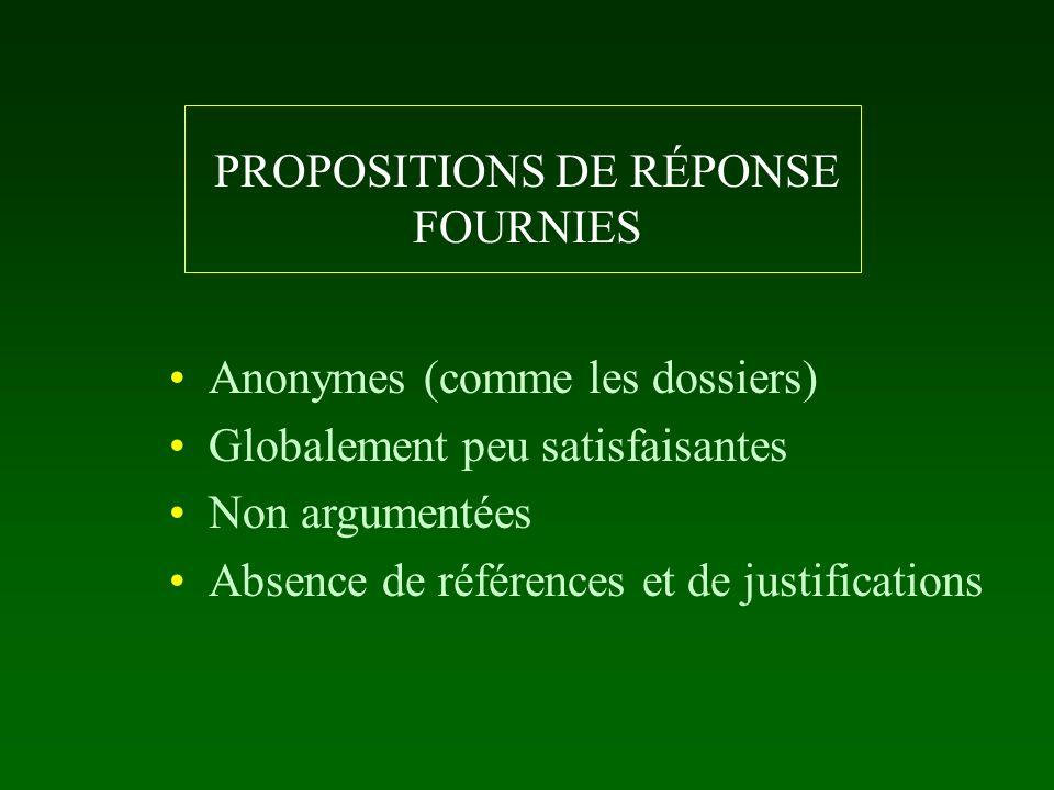 PROPOSITIONS DE RÉPONSE FOURNIES