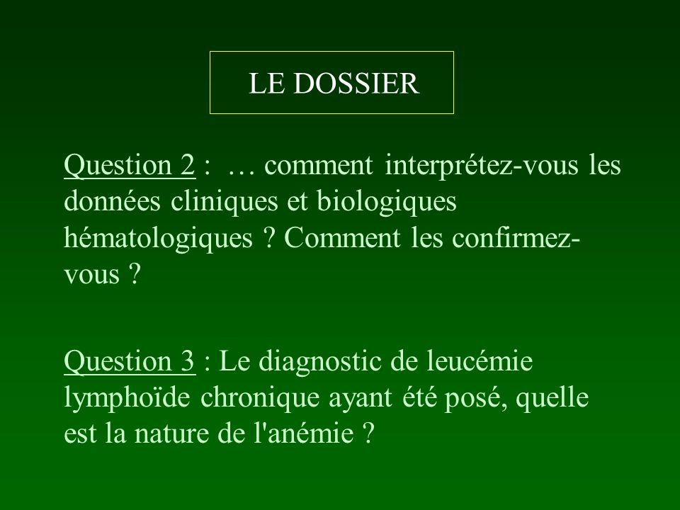 LE DOSSIER Question 2 : … comment interprétez-vous les données cliniques et biologiques hématologiques Comment les confirmez-vous