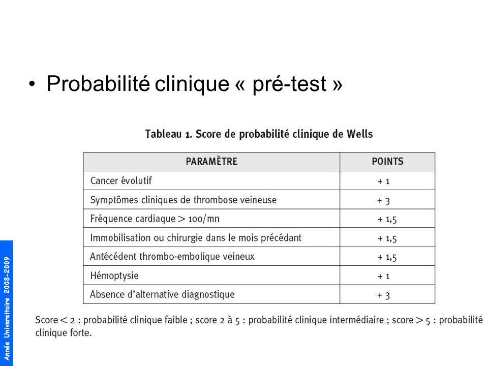 Probabilité clinique « pré-test »