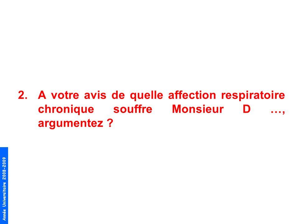 A votre avis de quelle affection respiratoire chronique souffre Monsieur D …, argumentez
