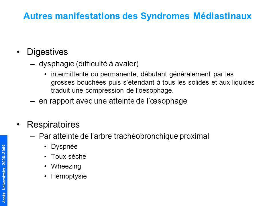 Autres manifestations des Syndromes Médiastinaux