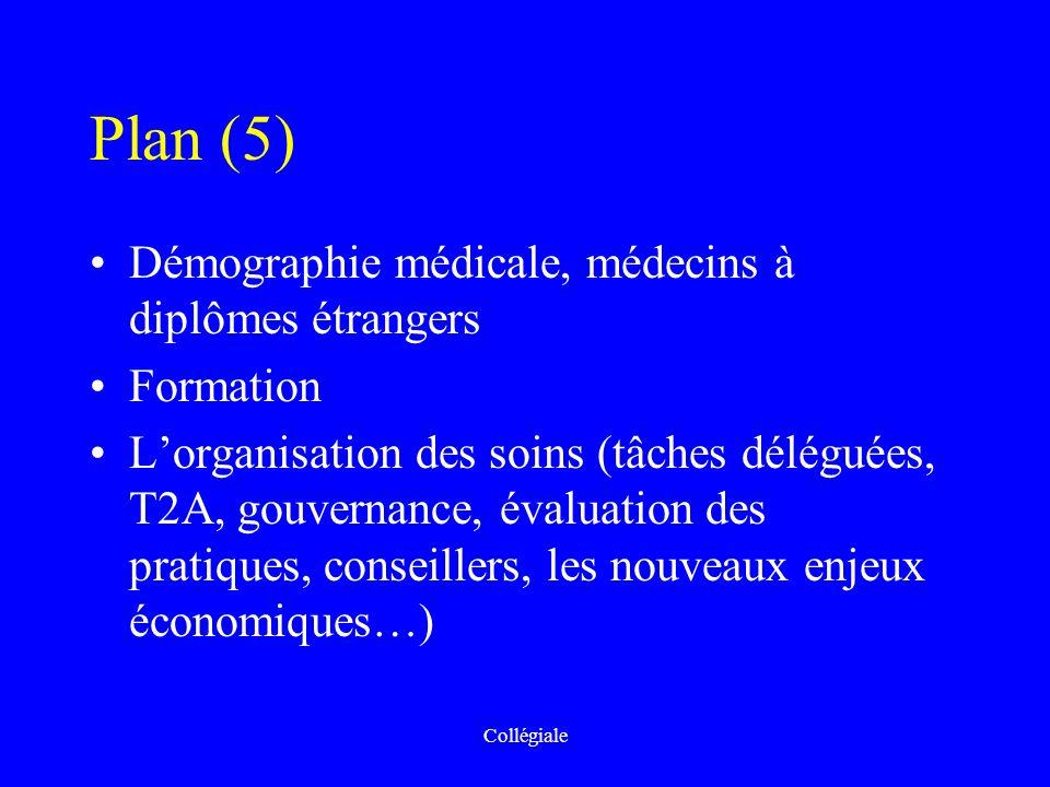 Plan (5) Démographie médicale, médecins à diplômes étrangers Formation