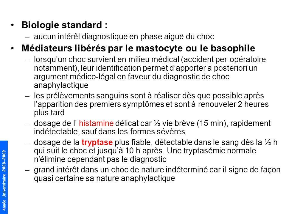 Médiateurs libérés par le mastocyte ou le basophile