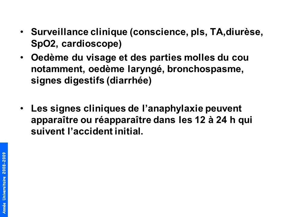 Surveillance clinique (conscience, pls, TA,diurèse, SpO2, cardioscope)