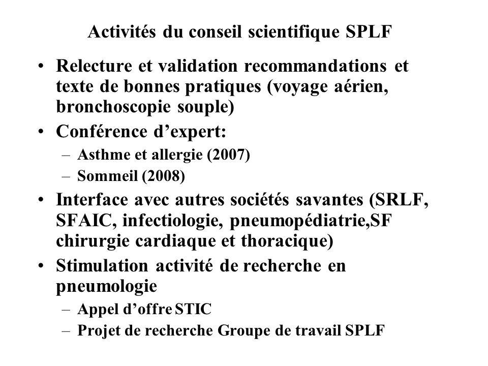 Activités du conseil scientifique SPLF