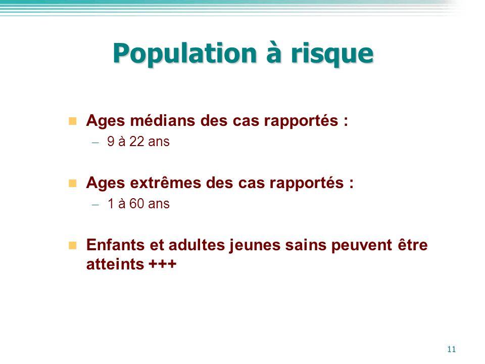 Population à risque Ages médians des cas rapportés :