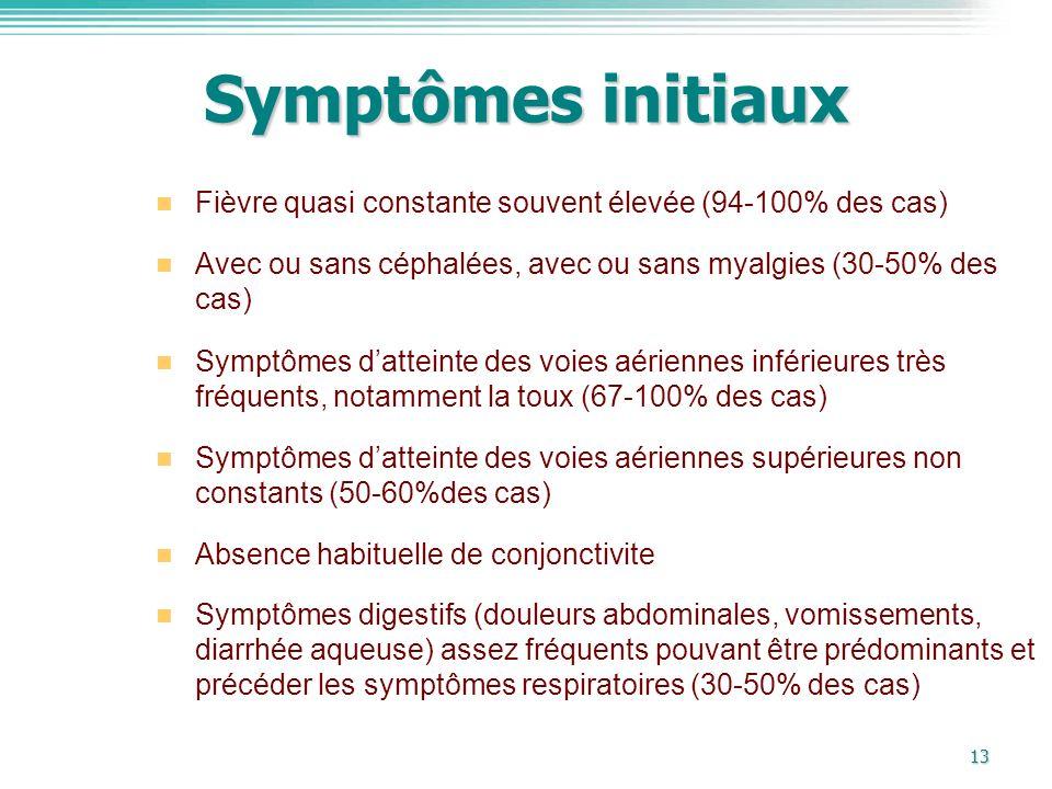 Symptômes initiaux Fièvre quasi constante souvent élevée (94-100% des cas) Avec ou sans céphalées, avec ou sans myalgies (30-50% des cas)