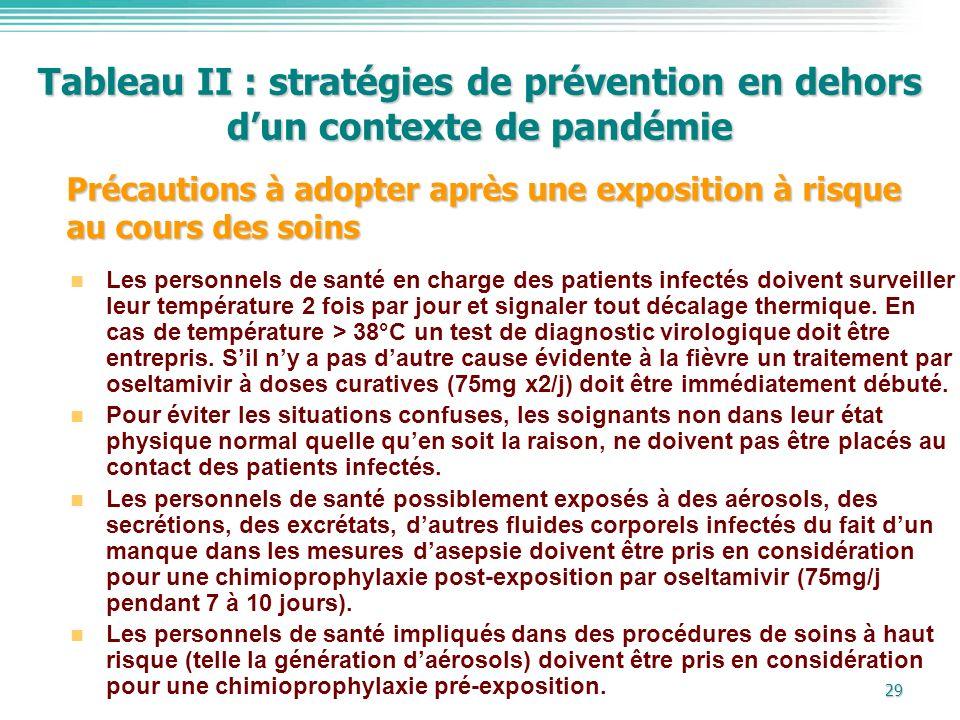 Tableau II : stratégies de prévention en dehors d'un contexte de pandémie