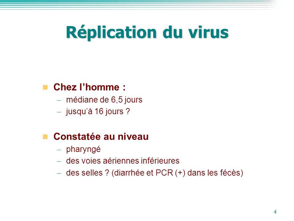 Réplication du virus Chez l'homme : Constatée au niveau