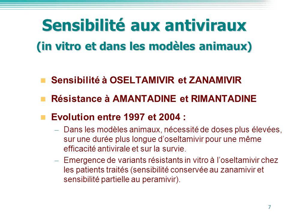 Sensibilité aux antiviraux (in vitro et dans les modèles animaux)