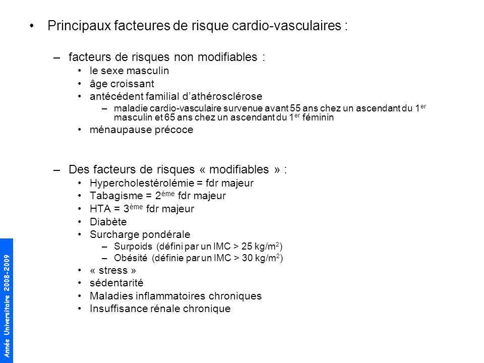 Principaux facteures de risque cardio-vasculaires :