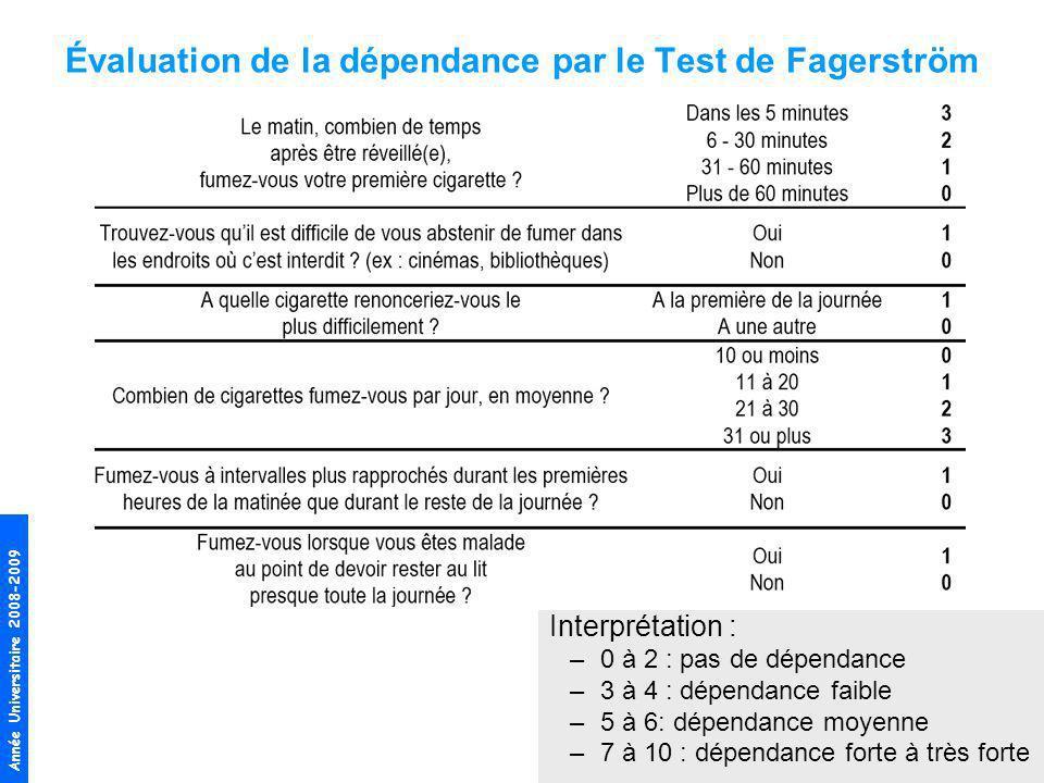 Évaluation de la dépendance par le Test de Fagerström