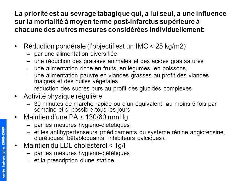 Réduction pondérale (l'objectif est un IMC < 25 kg/m2)