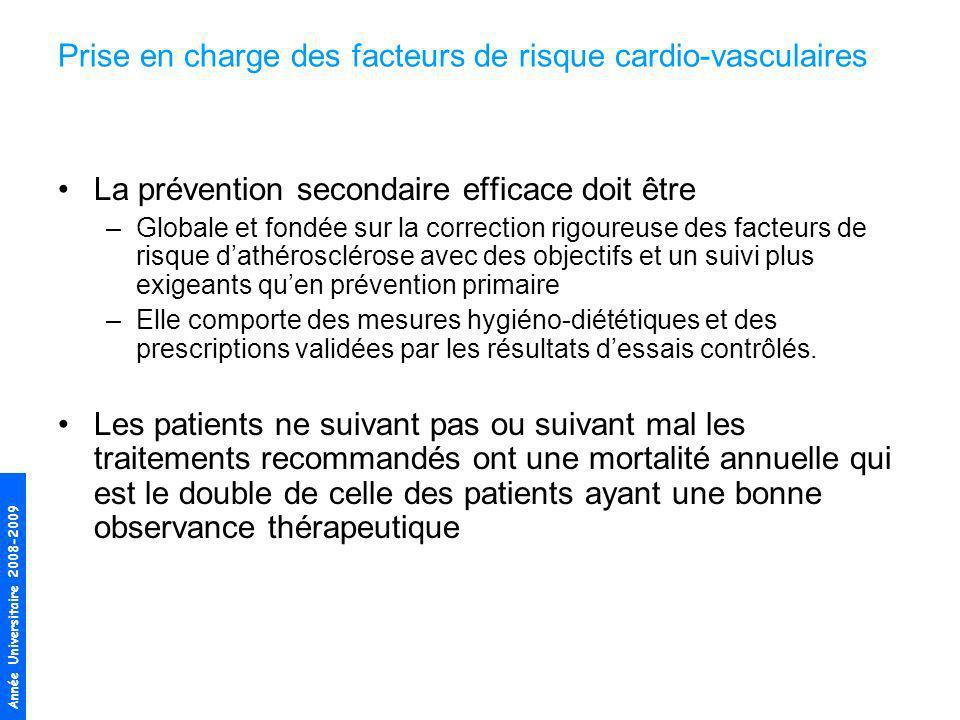 Prise en charge des facteurs de risque cardio-vasculaires