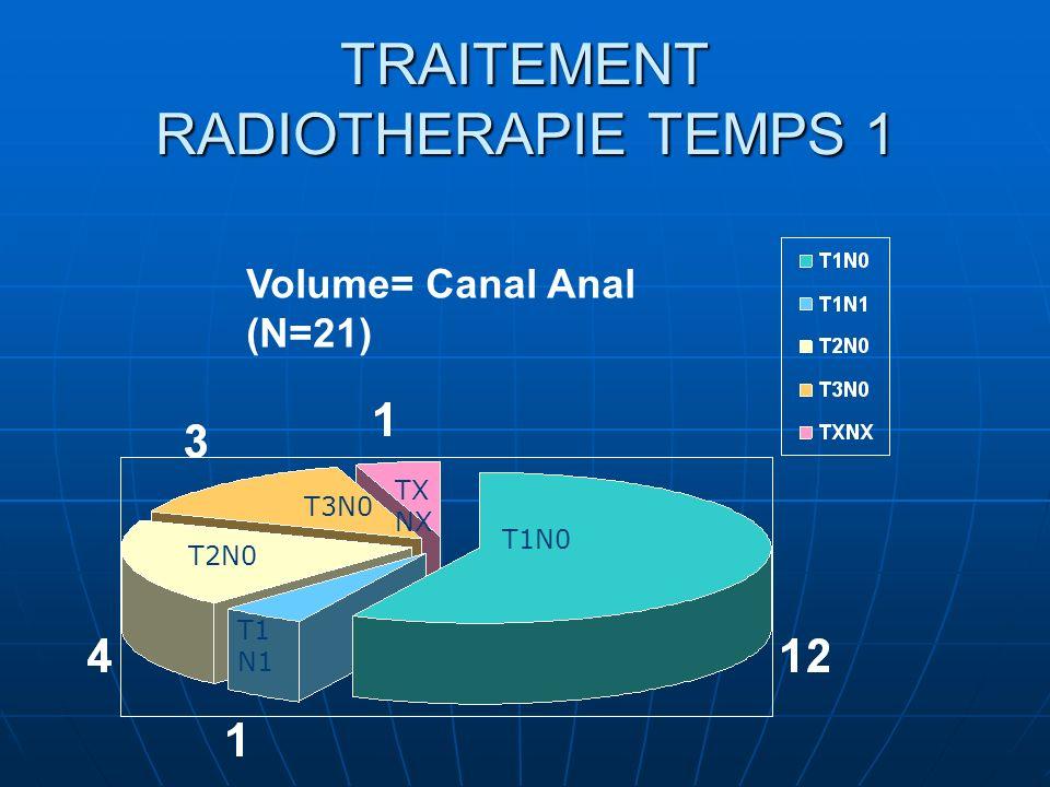 TRAITEMENT RADIOTHERAPIE TEMPS 1