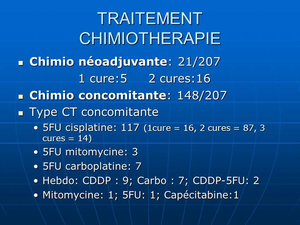 TRAITEMENT CHIMIOTHERAPIE