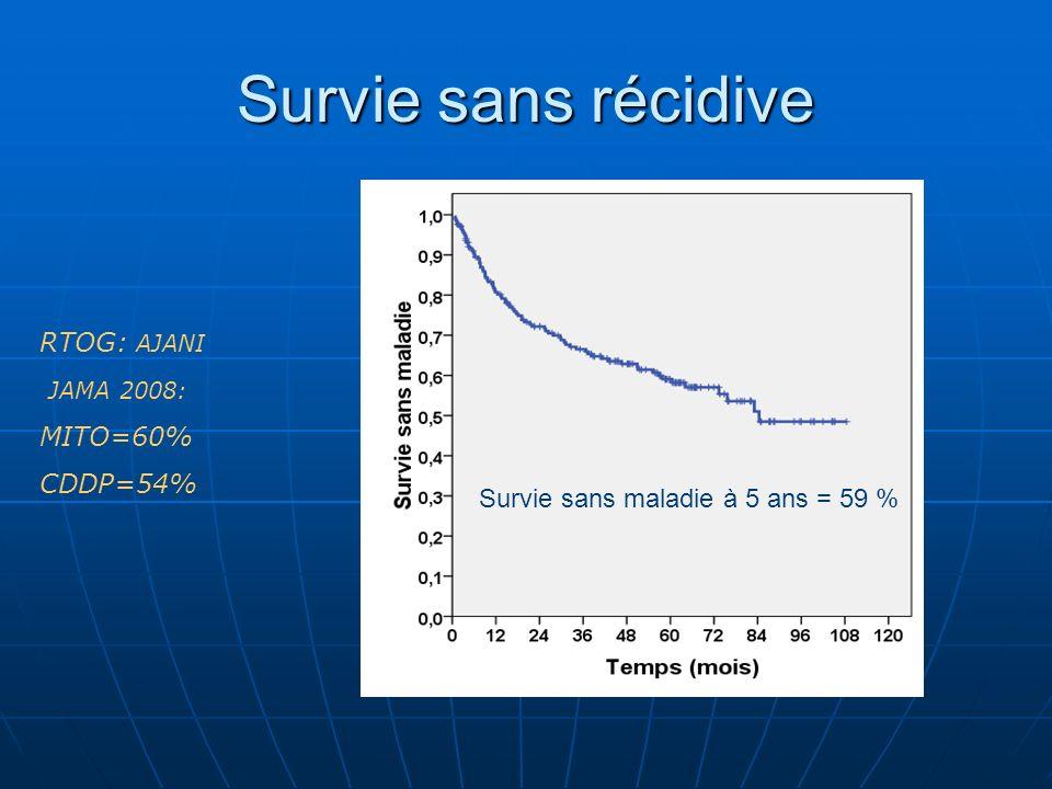 Survie sans récidive RTOG: AJANI JAMA 2008: MITO=60% CDDP=54%