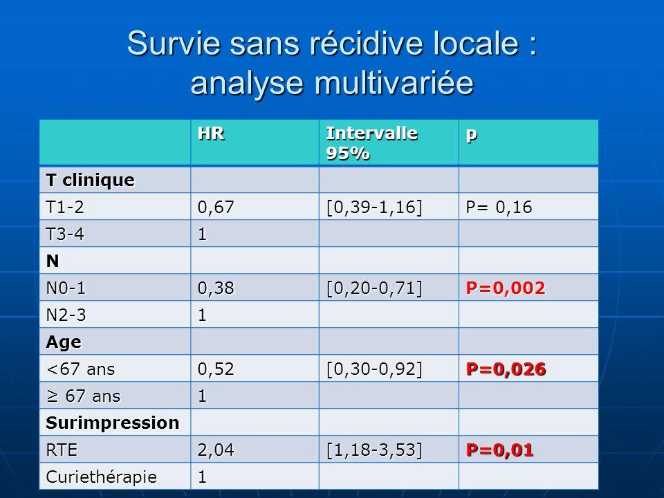 Survie sans récidive locale : analyse multivariée